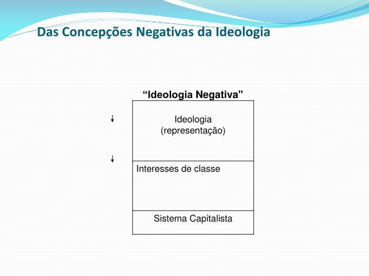 Das Concepções Negativas da Ideologia