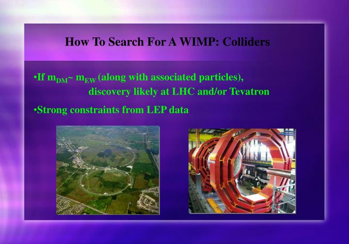 How To Search For A WIMP: Colliders
