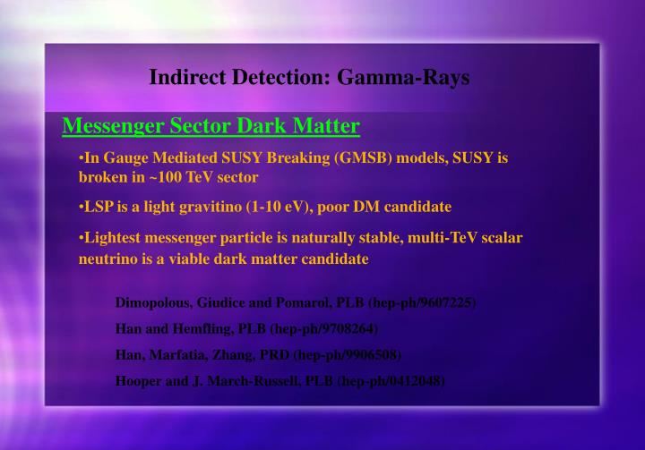 Indirect Detection: Gamma-Rays