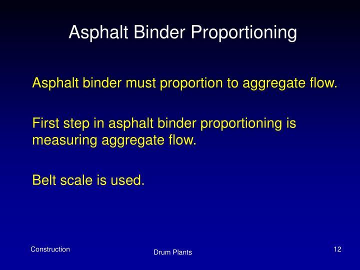 Asphalt Binder Proportioning