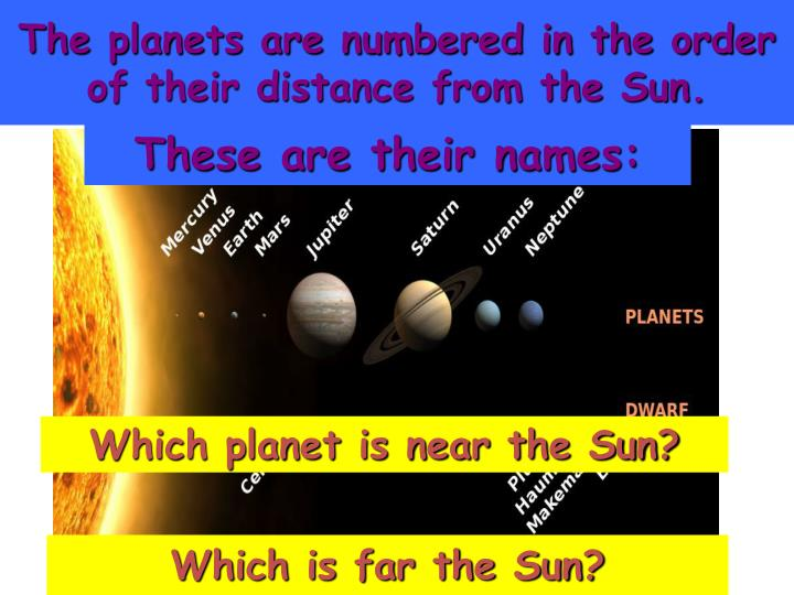 The planets are numbered in the order of their distance from the Sun.