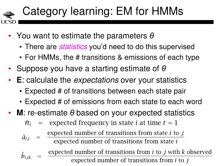 Category learning: EM for HMMs