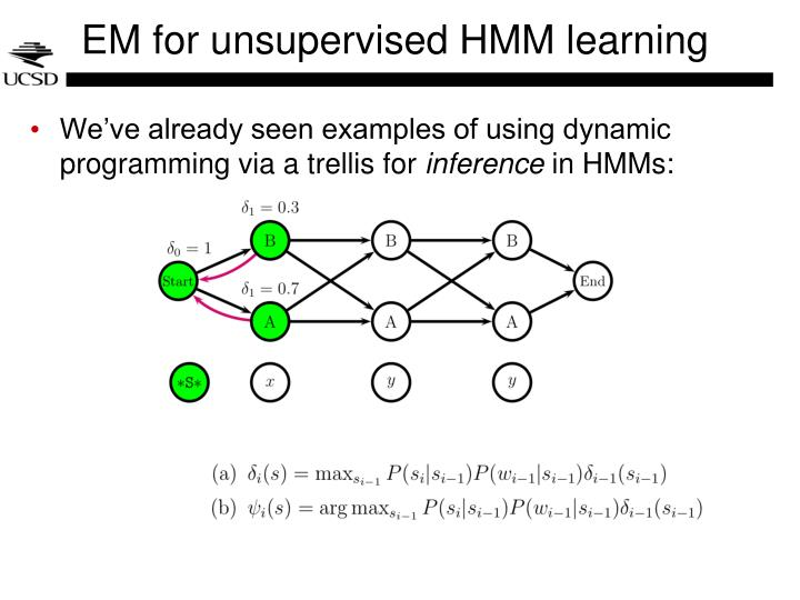 EM for unsupervised HMM learning