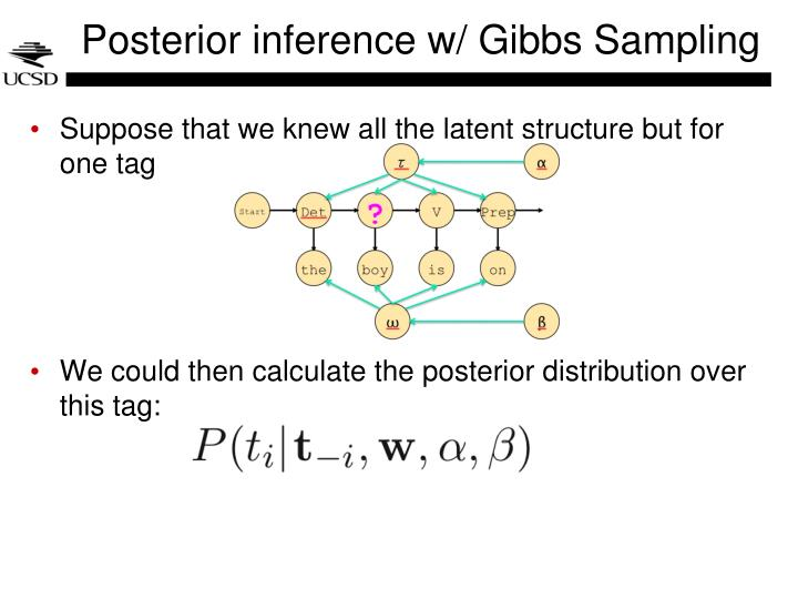 Posterior inference w/ Gibbs Sampling
