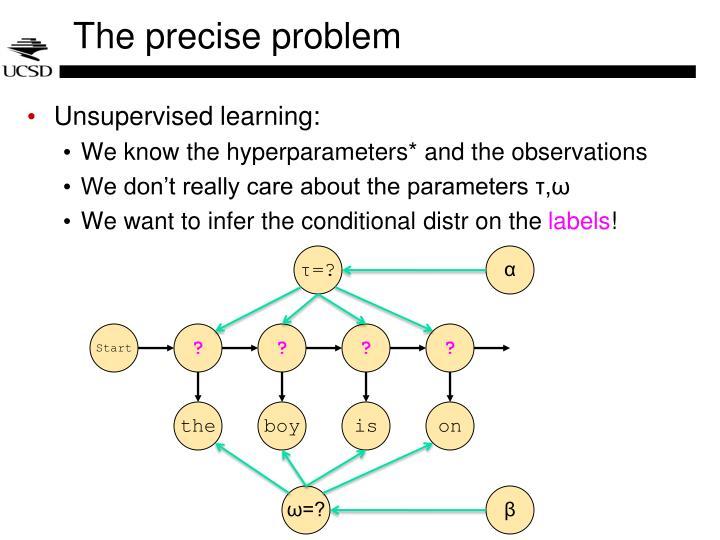 The precise problem