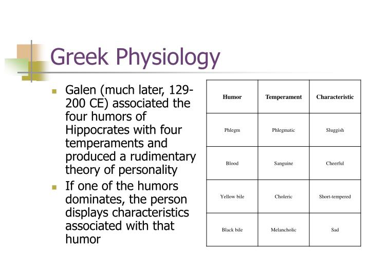 Galen (much later, 129-200 CE) associated the four humors of Hippocrates with four temperaments and produced a rudimentary theory of personality