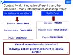 context health innovation different than other industries many intermediaries assessing value
