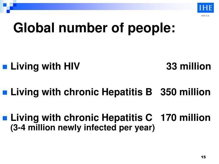 Global number of people: