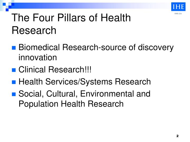 The Four Pillars of Health Research