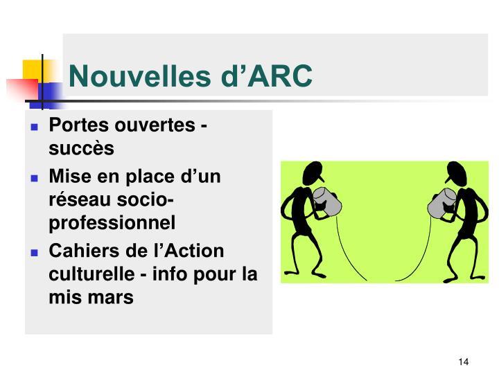 Nouvelles d'ARC