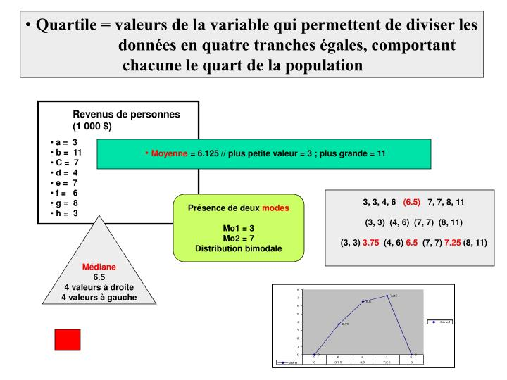 Quartile = valeurs de la variable qui permettent de diviser les
