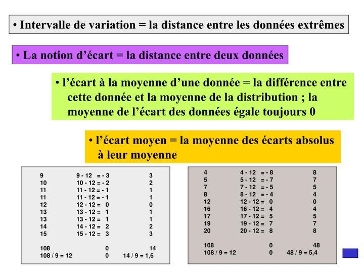 Intervalle de variation = la distance entre les données extrêmes
