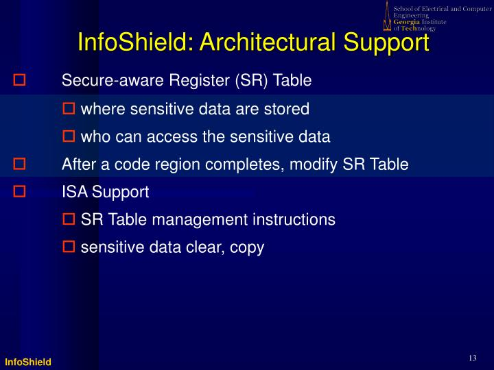 InfoShield: Architectural Support