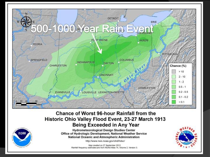 500-1000 Year Rain Event