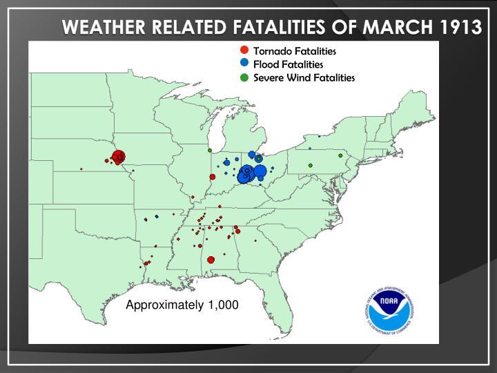 Tornado Fatalities