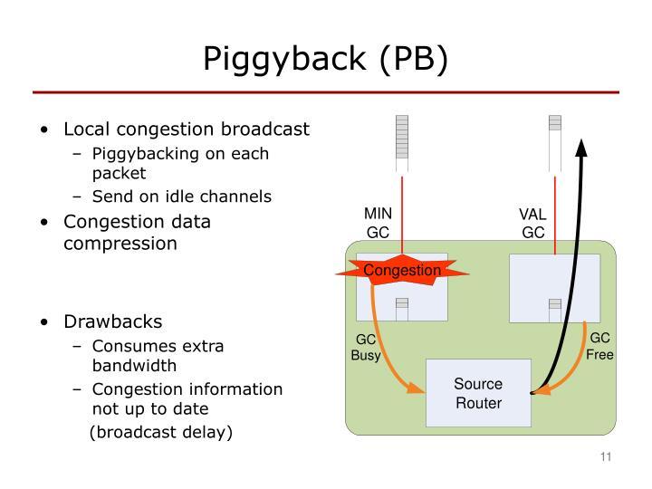 Piggyback (PB)