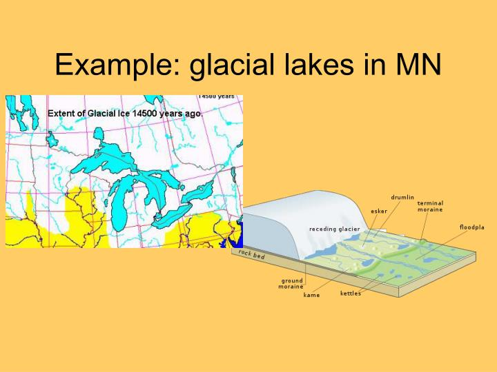Example: glacial lakes in MN