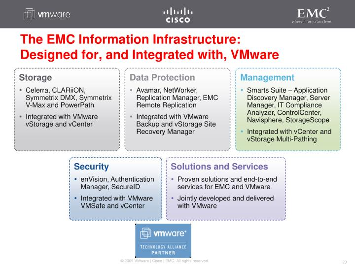 The EMC Information Infrastructure: