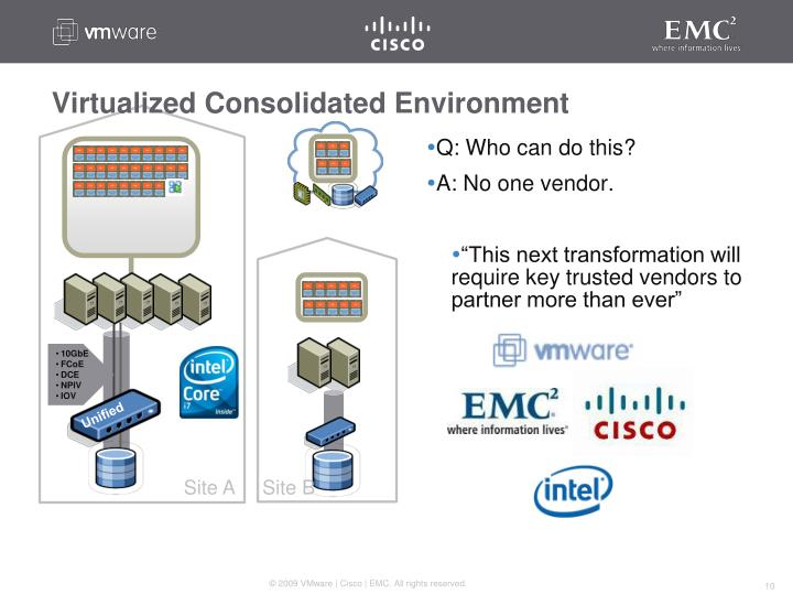 Virtualized Consolidated Environment