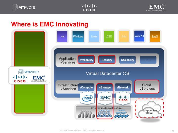 Where is EMC Innovating