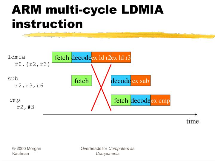 ARM multi-cycle LDMIA instruction