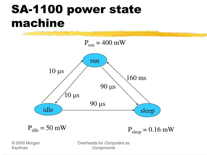 SA-1100 power state machine