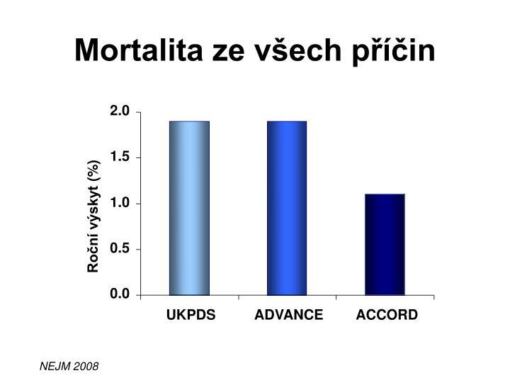 Mortalita ze všech příčin