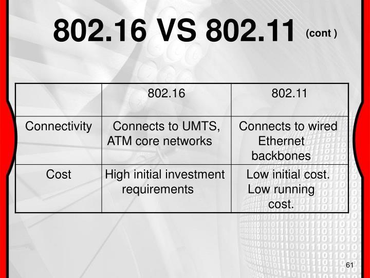 802.16 VS 802.11