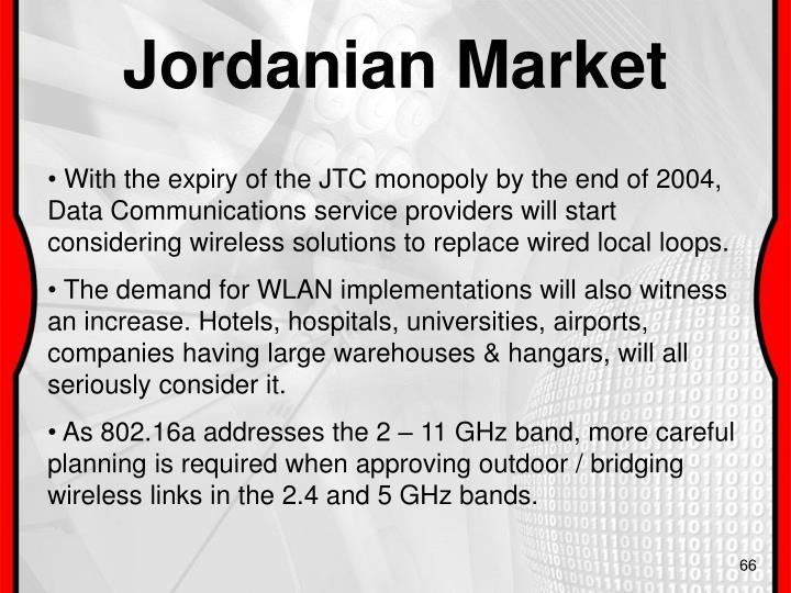 Jordanian Market