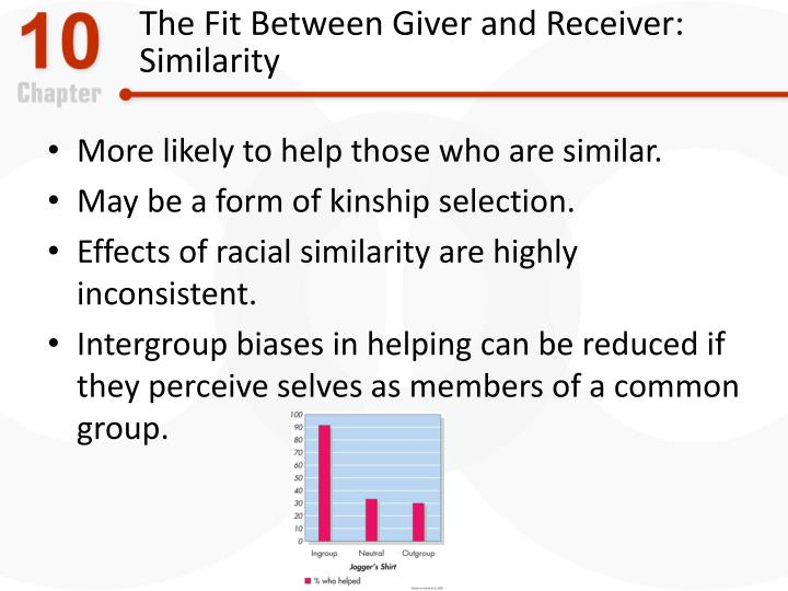 The Fit Between Giver and Receiver: Similarity