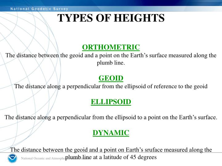 TYPES OF HEIGHTS