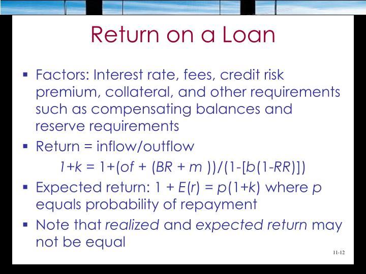 Return on a Loan