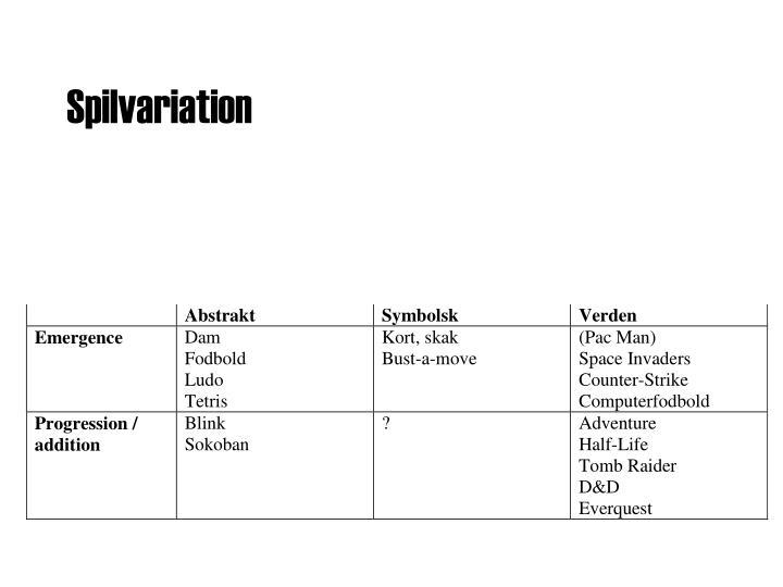 Spilvariation