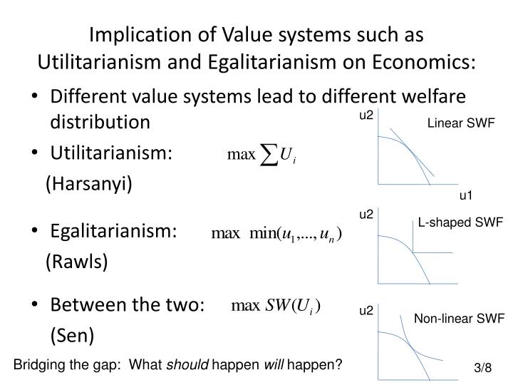 Implication of value systems such as utilitarianism and egalitarianism on economics