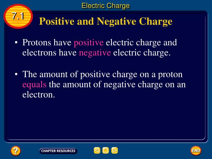 Electric Charge