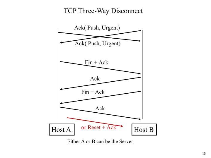 TCP Three-Way Disconnect