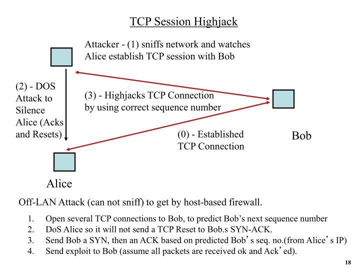 TCP Session Highjack