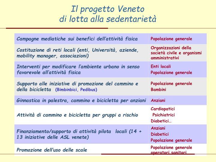 Il progetto Veneto