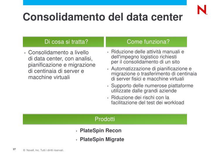 Consolidamento del data center