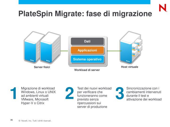 PlateSpin Migrate: fase di migrazione