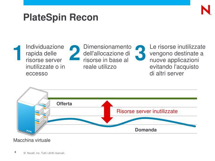 PlateSpin Recon