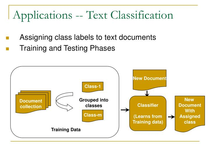 Applications -- Text Classification