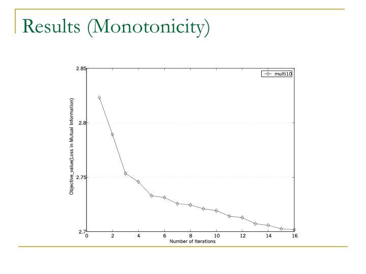 Results (Monotonicity)
