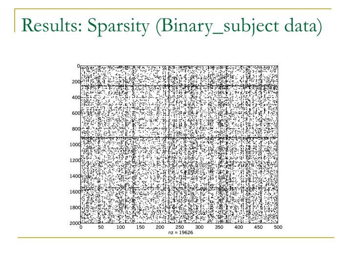 Results: Sparsity (Binary_subject data)