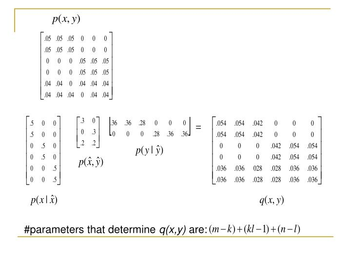 #parameters that determine
