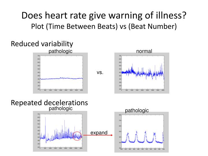 Does heart rate give warning of illness?