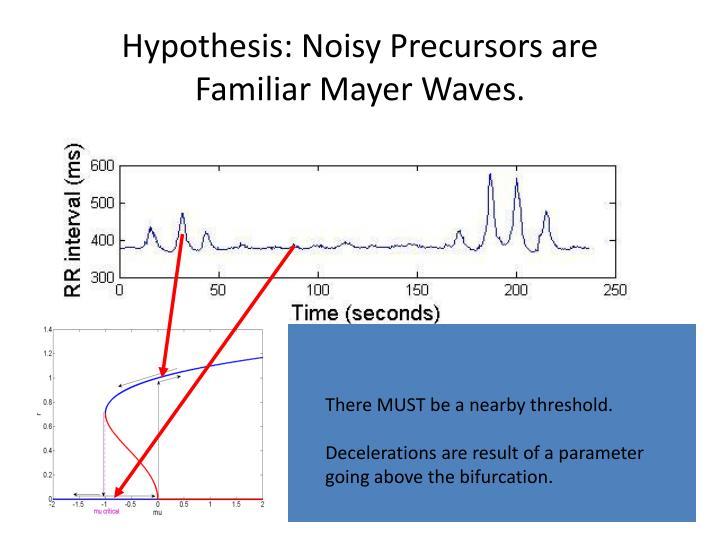 Hypothesis: Noisy Precursors are
