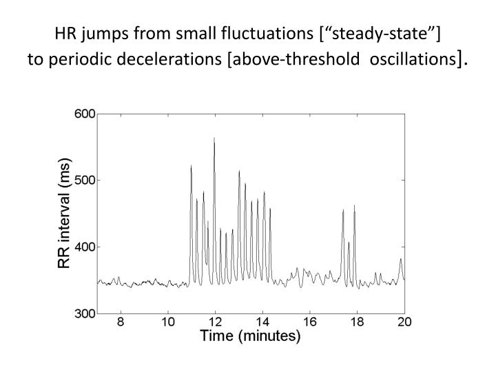 "HR jumps from small fluctuations [""steady-state""]"