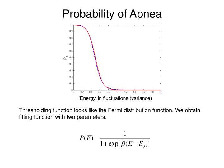 Probability of Apnea