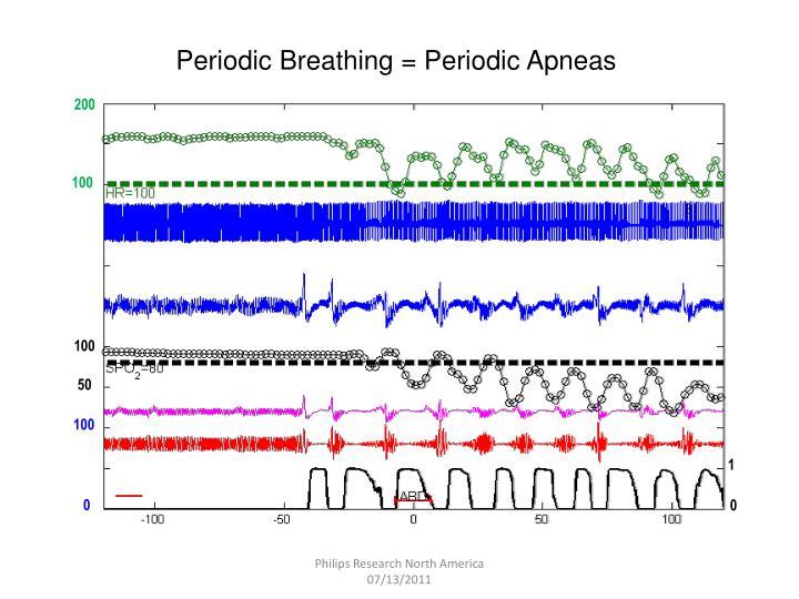 Periodic Breathing = Periodic Apneas